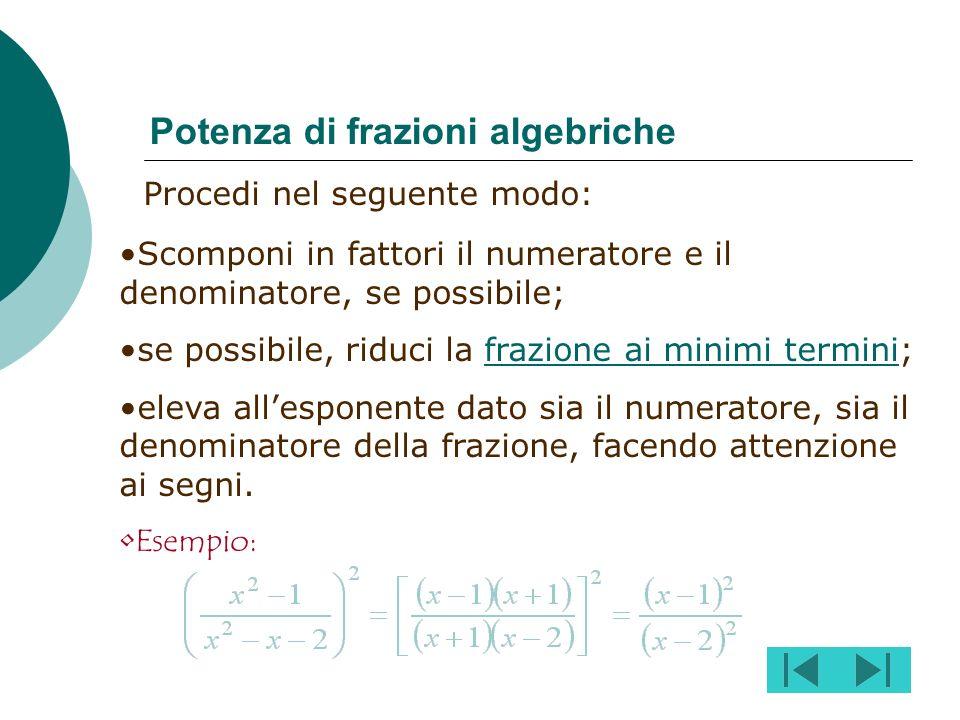 Potenza di frazioni algebriche