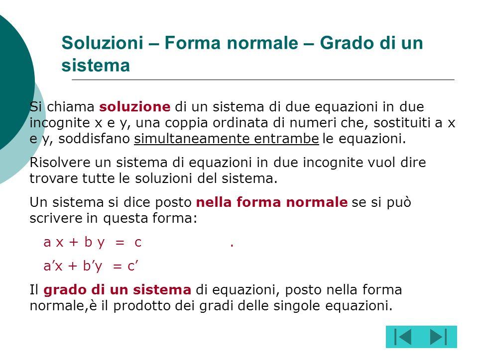 Soluzioni – Forma normale – Grado di un sistema