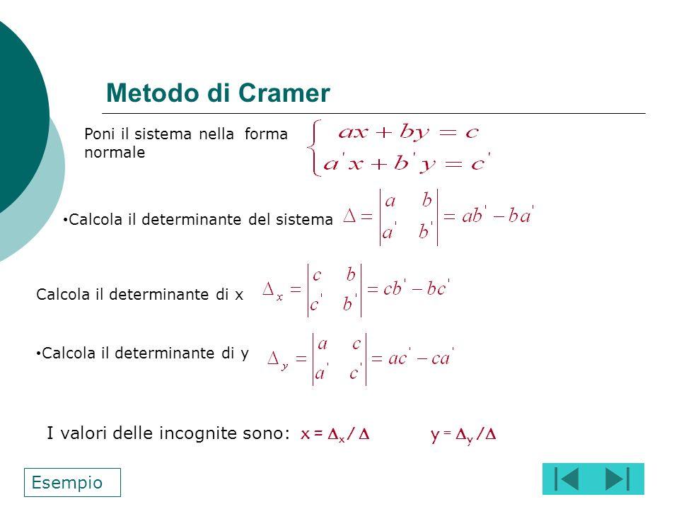 Metodo di Cramer I valori delle incognite sono: x = x /  y = y /