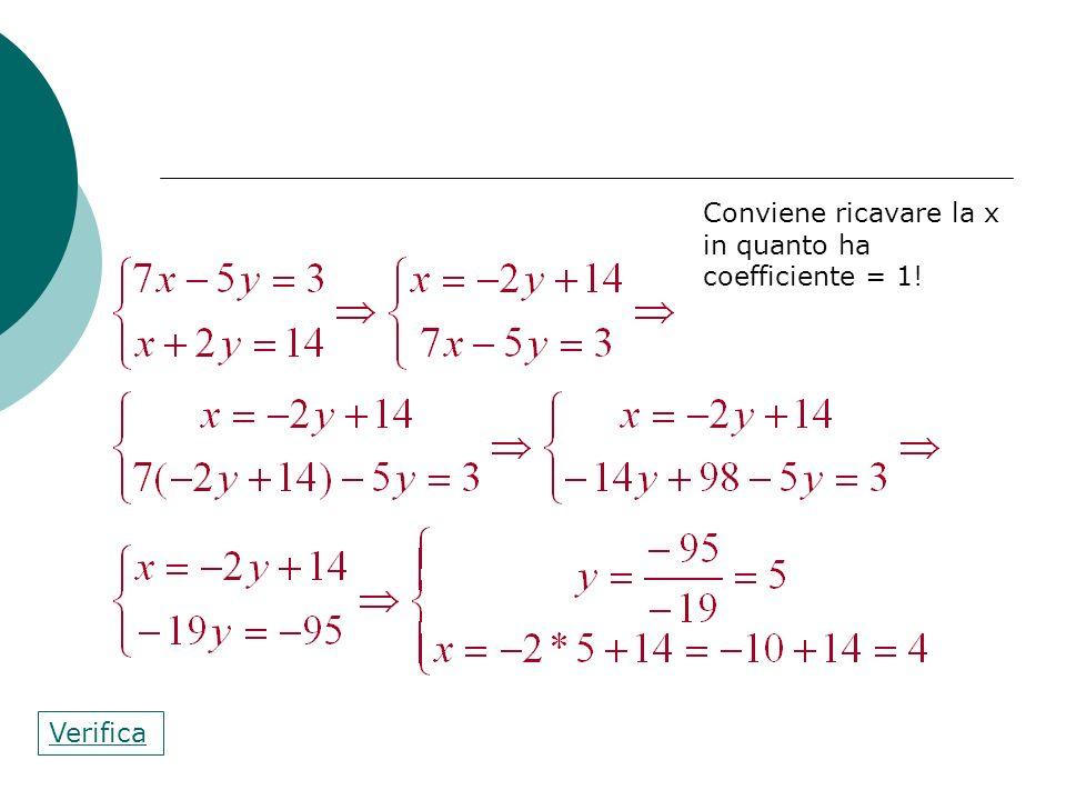 Conviene ricavare la x in quanto ha coefficiente = 1!