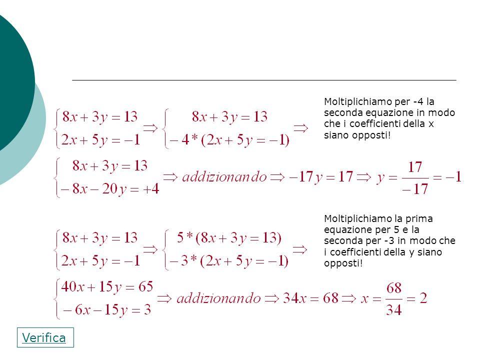 Moltiplichiamo per -4 la seconda equazione in modo che i coefficienti della x siano opposti!