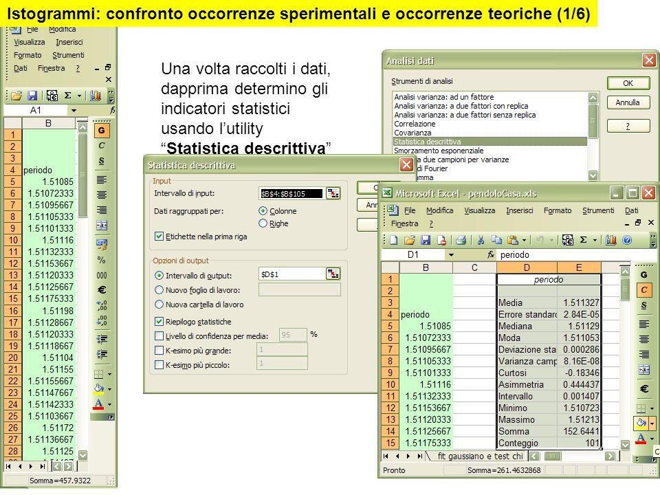 Istogrammi: confronto occorrenze sperimentali e occorrenze teoriche (1/6)