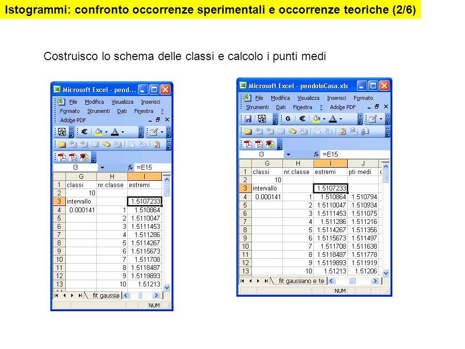Istogrammi: confronto occorrenze sperimentali e occorrenze teoriche (2/6)