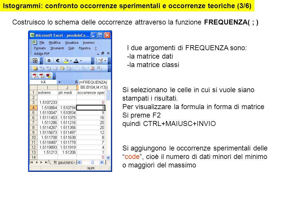 Istogrammi: confronto occorrenze sperimentali e occorrenze teoriche (3/6)