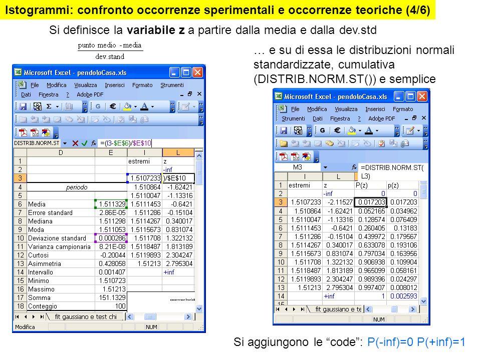 Istogrammi: confronto occorrenze sperimentali e occorrenze teoriche (4/6)
