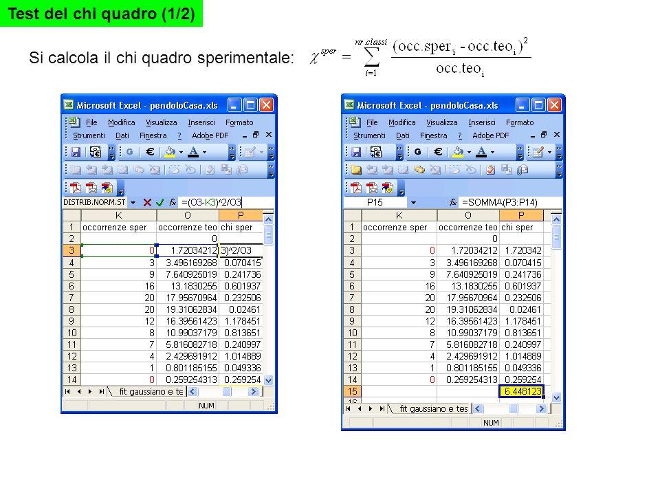 Test del chi quadro (1/2) Si calcola il chi quadro sperimentale: