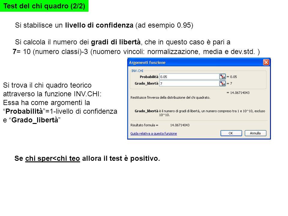 Test del chi quadro (2/2) Si stabilisce un livello di confidenza (ad esempio 0.95)