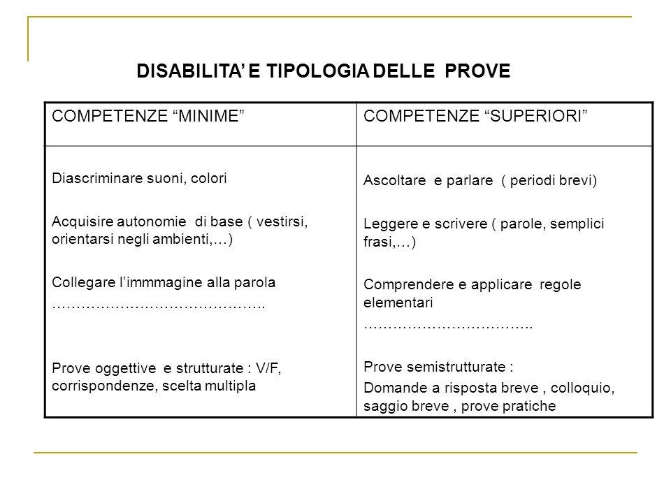 DISABILITA' E TIPOLOGIA DELLE PROVE