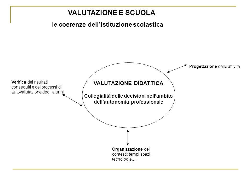 VALUTAZIONE E SCUOLA le coerenze dell'istituzione scolastica