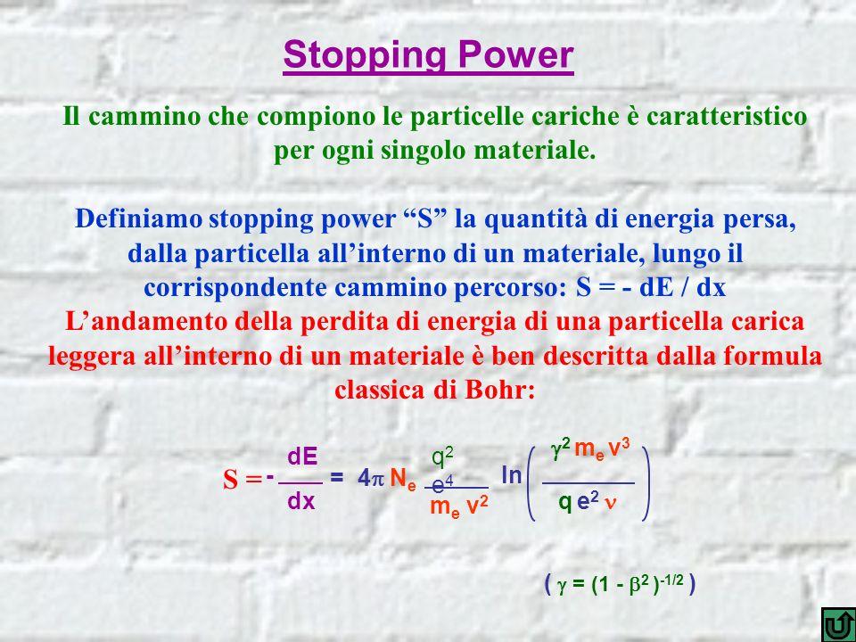 Stopping Power Il cammino che compiono le particelle cariche è caratteristico per ogni singolo materiale.