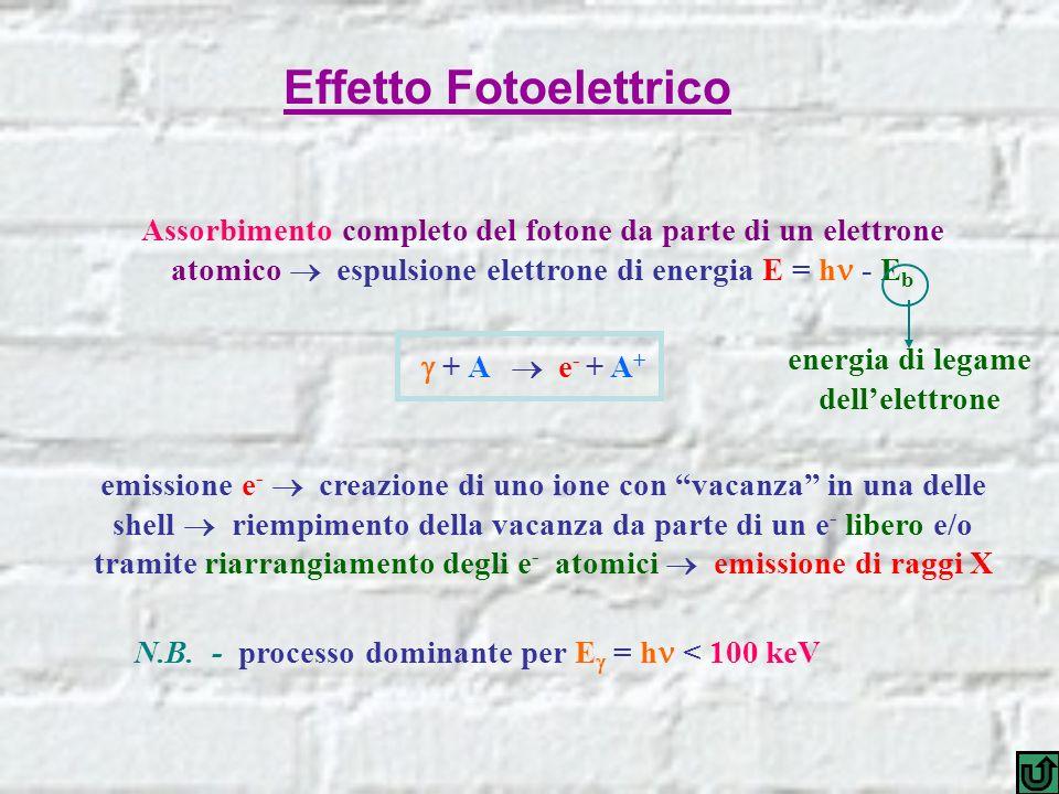 Effetto Fotoelettrico energia di legame dell'elettrone