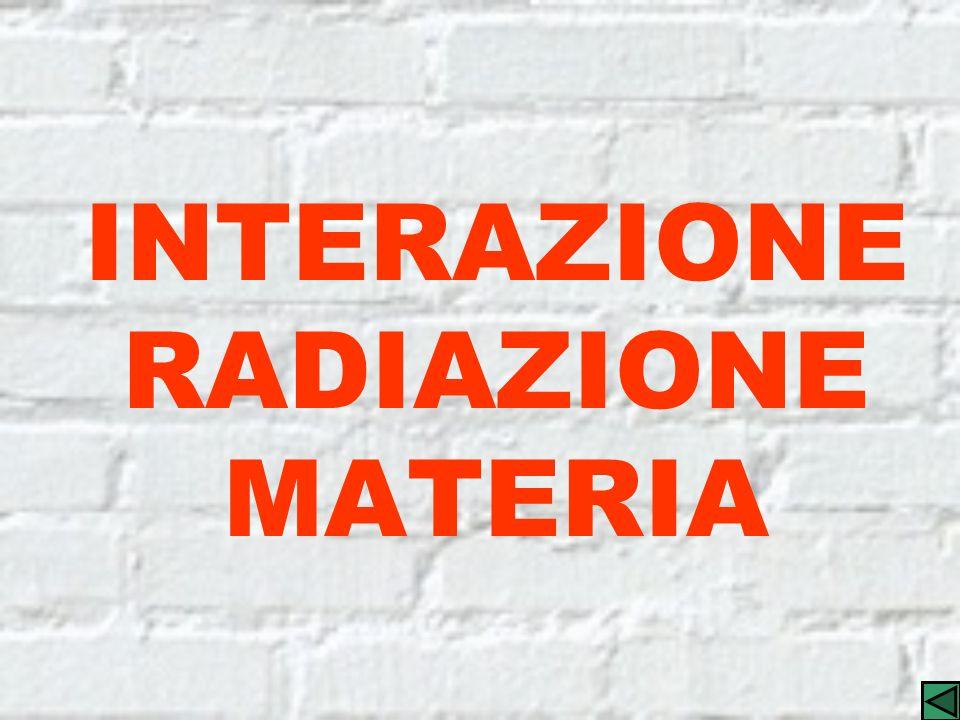 INTERAZIONE RADIAZIONE MATERIA