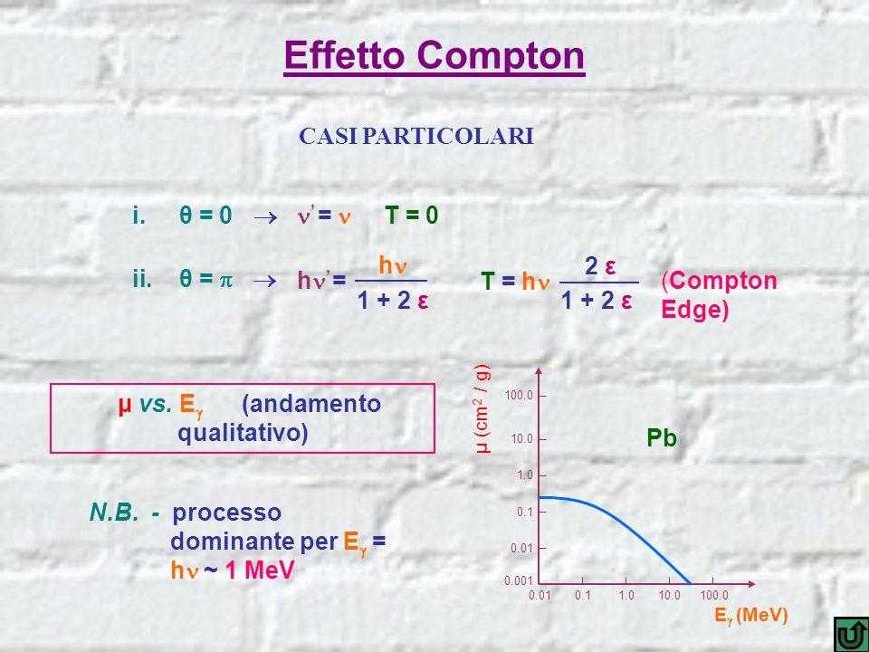 μ vs. E (andamento qualitativo)