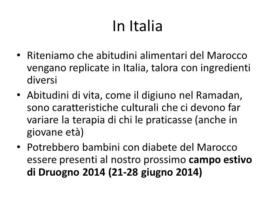 In Italia Riteniamo che abitudini alimentari del Marocco vengano replicate in Italia, talora con ingredienti diversi.