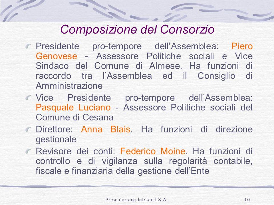 Composizione del Consorzio