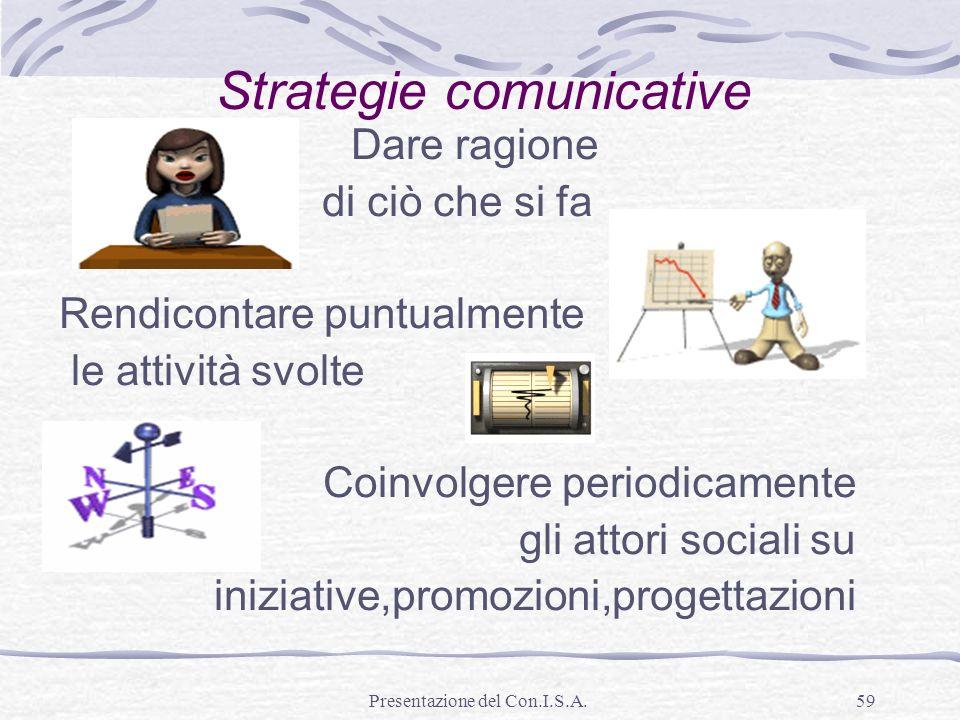 Strategie comunicative