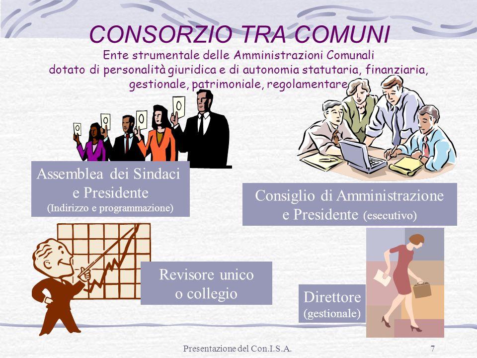 CONSORZIO TRA COMUNI Ente strumentale delle Amministrazioni Comunali dotato di personalità giuridica e di autonomia statutaria, finanziaria, gestionale, patrimoniale, regolamentare