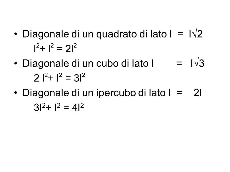 Diagonale di un quadrato di lato l = l√2
