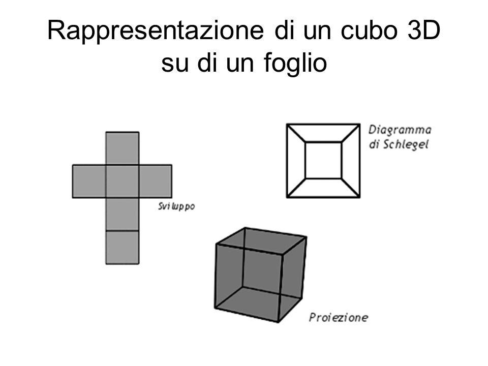 Rappresentazione di un cubo 3D su di un foglio