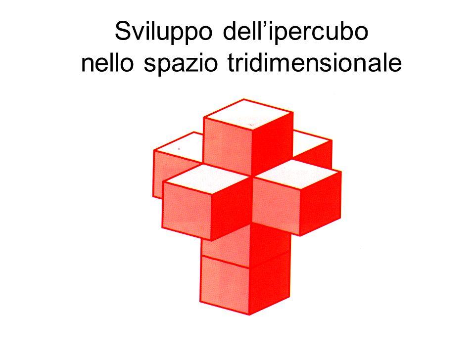 Sviluppo dell'ipercubo nello spazio tridimensionale