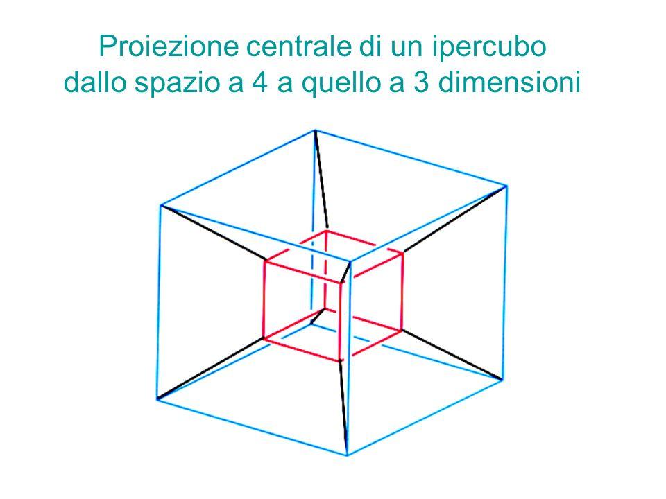 Proiezione centrale di un ipercubo