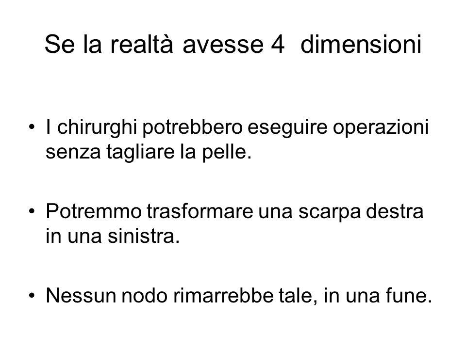Se la realtà avesse 4 dimensioni