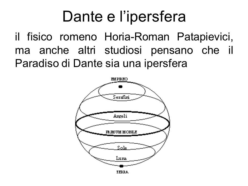 Dante e l'ipersferail fisico romeno Horia-Roman Patapievici, ma anche altri studiosi pensano che il Paradiso di Dante sia una ipersfera.