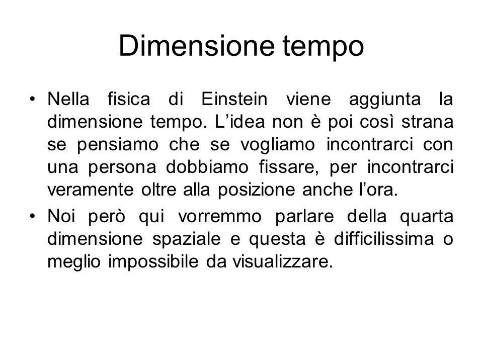 Dimensione tempo