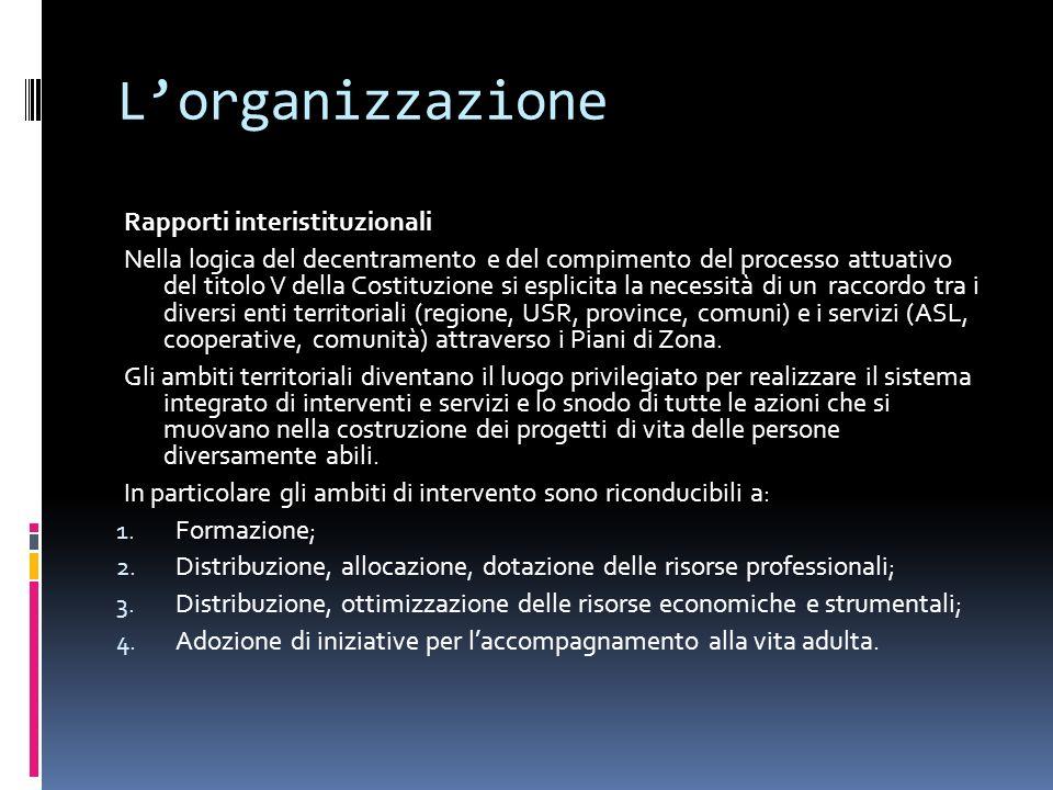 L'organizzazione Rapporti interistituzionali