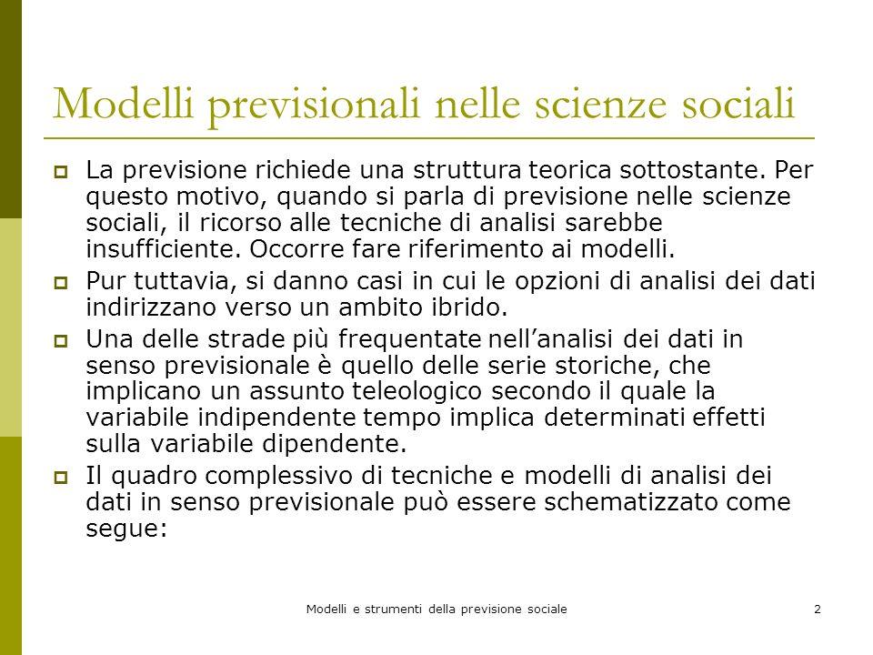Modelli previsionali nelle scienze sociali