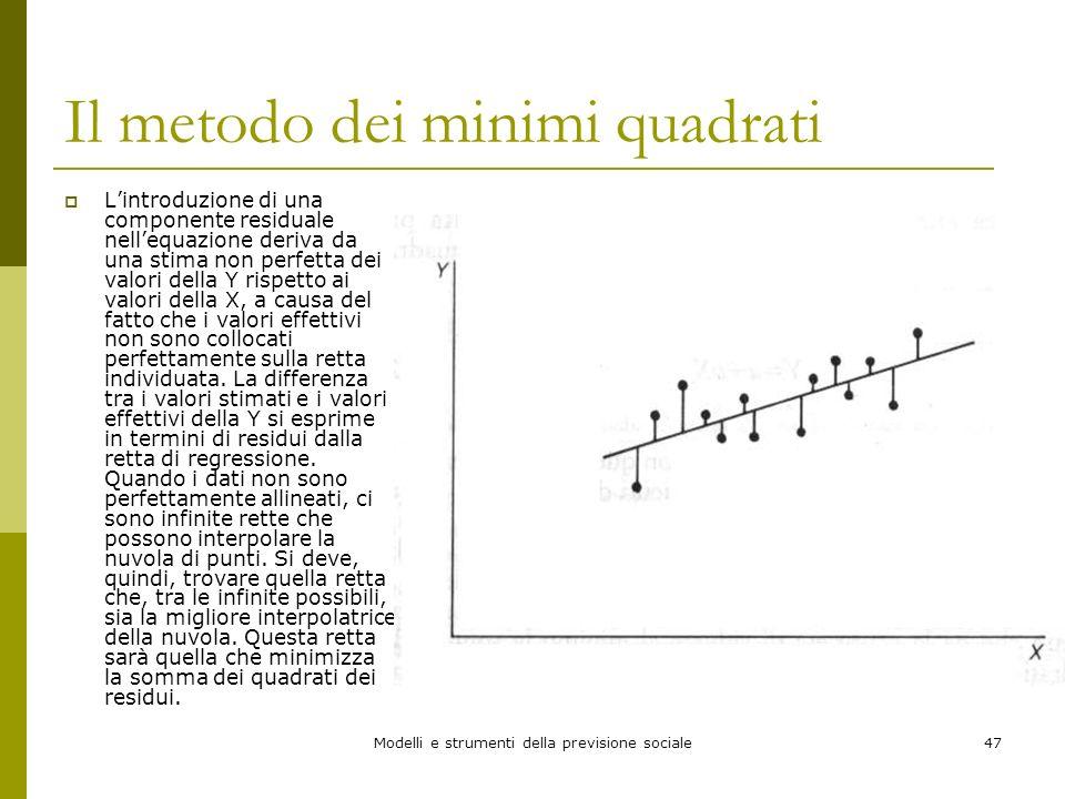 Il metodo dei minimi quadrati