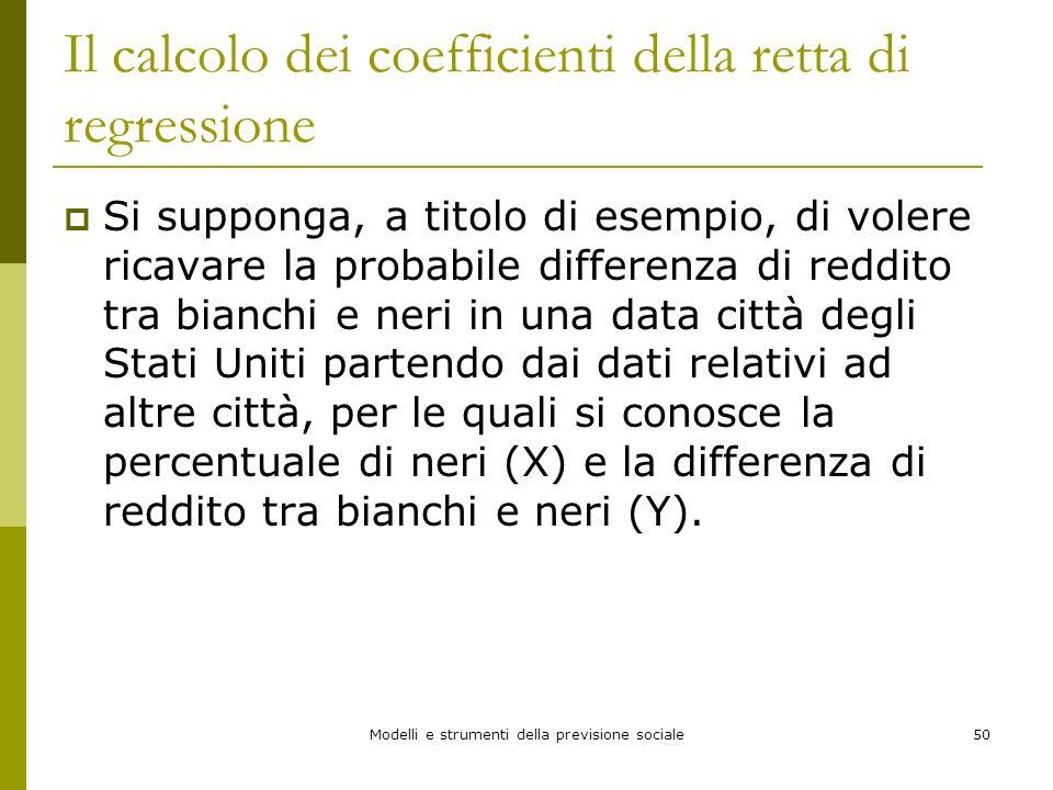 Il calcolo dei coefficienti della retta di regressione