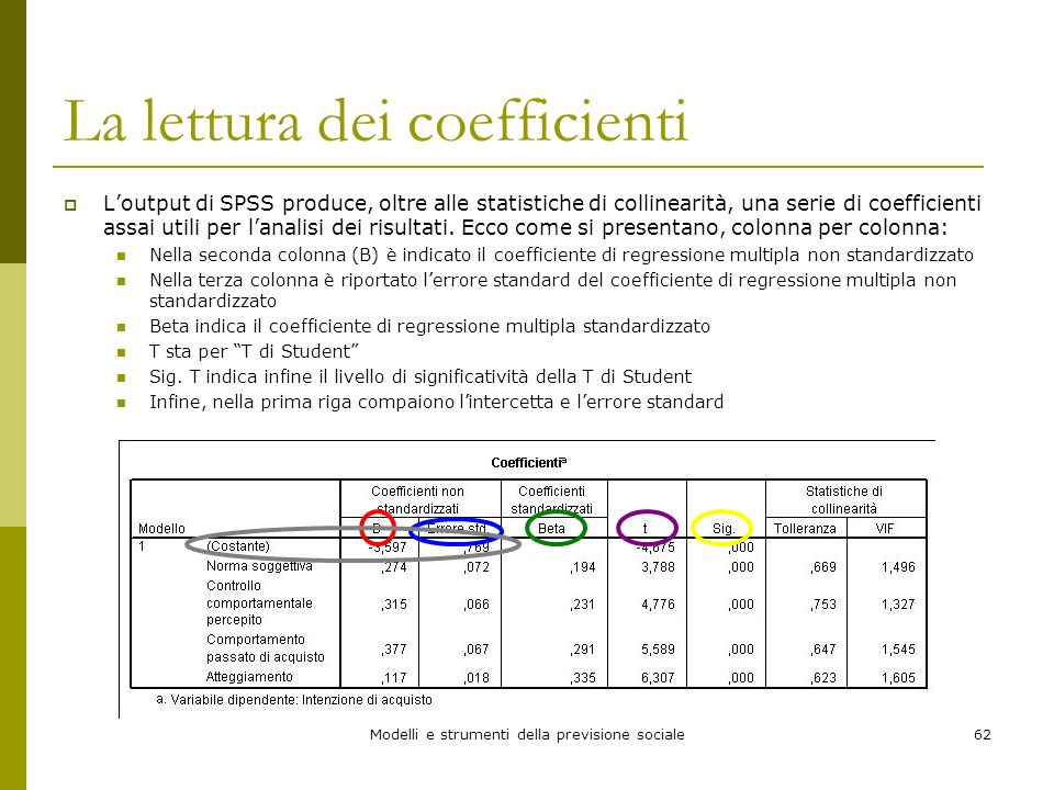 La lettura dei coefficienti