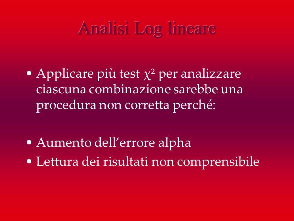 Analisi Log lineare Applicare più test χ² per analizzare ciascuna combinazione sarebbe una procedura non corretta perché: