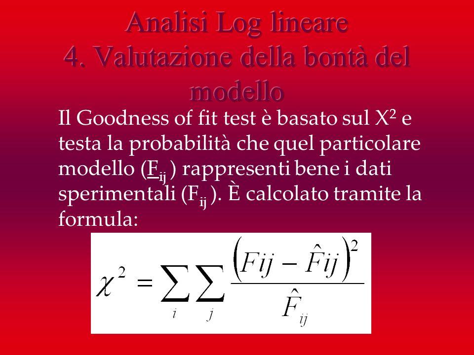 Analisi Log lineare 4. Valutazione della bontà del modello
