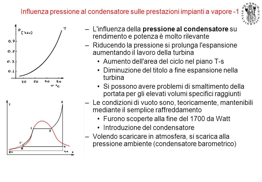 Influenza pressione al condensatore sulle prestazioni impianti a vapore -1