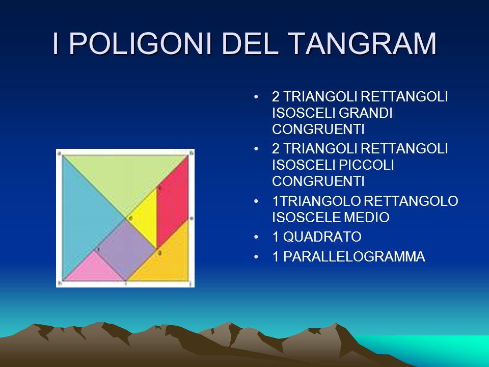 I POLIGONI DEL TANGRAM 2 TRIANGOLI RETTANGOLI ISOSCELI GRANDI CONGRUENTI. 2 TRIANGOLI RETTANGOLI ISOSCELI PICCOLI CONGRUENTI.