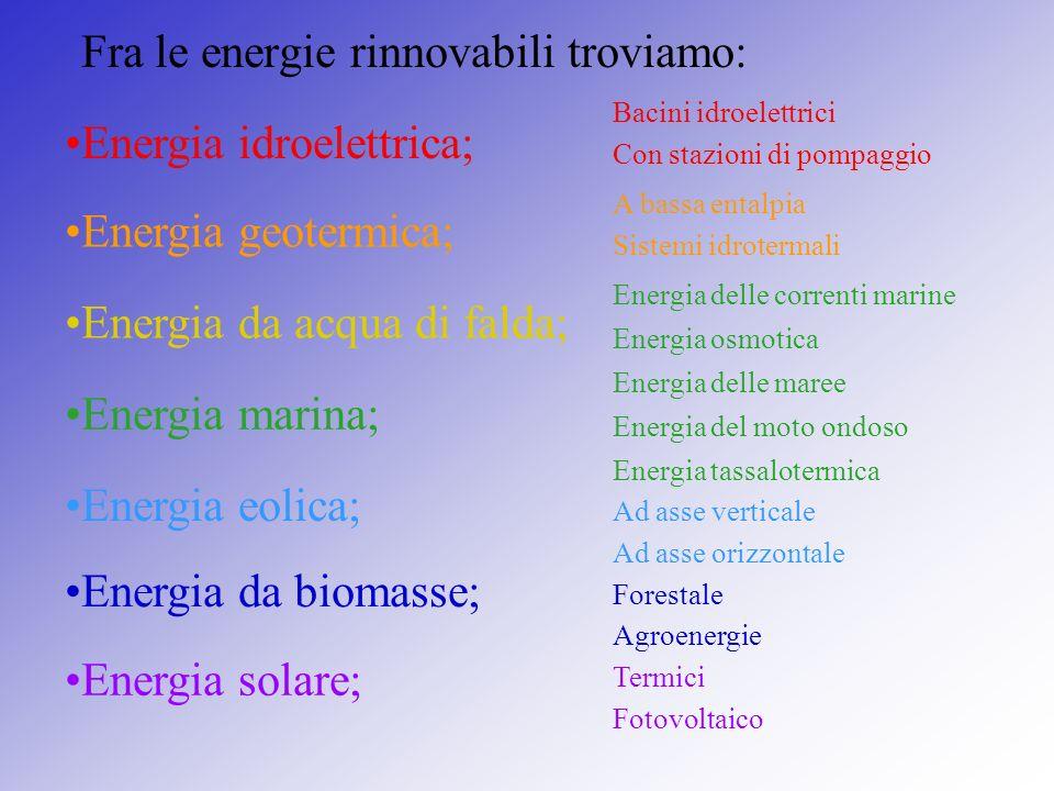 Fra le energie rinnovabili troviamo: