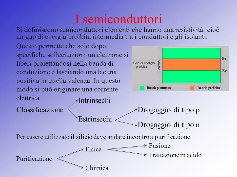 I semiconduttori Intrinsechi Classificazione Drogaggio di tipo p