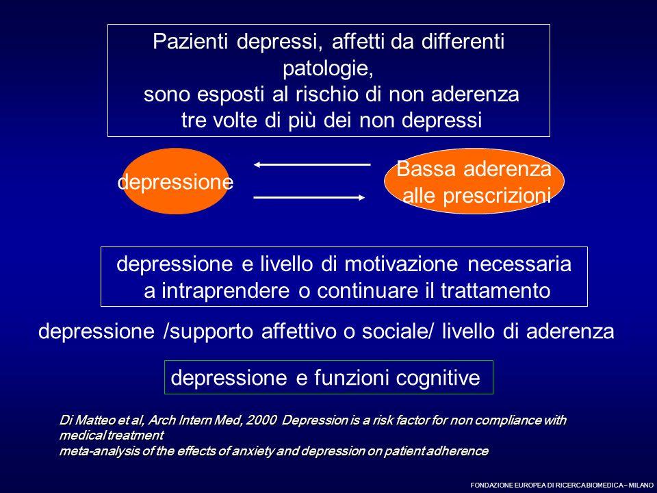 Pazienti depressi, affetti da differenti patologie,