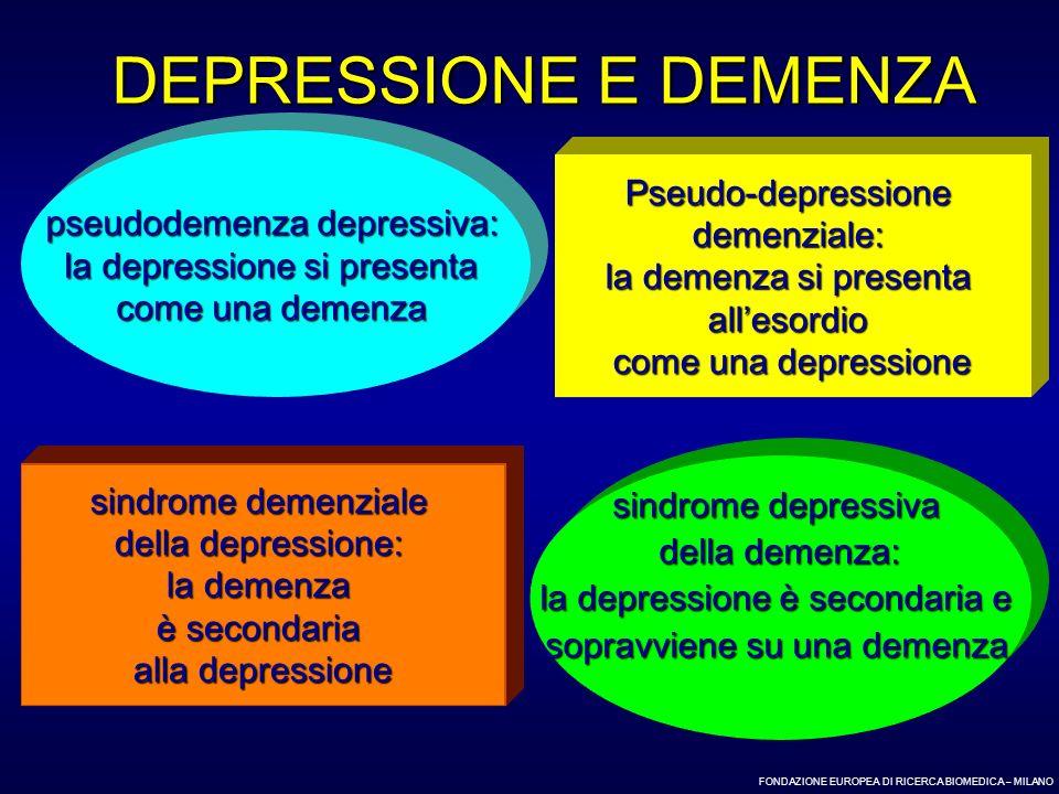 DEPRESSIONE E DEMENZA pseudodemenza depressiva: