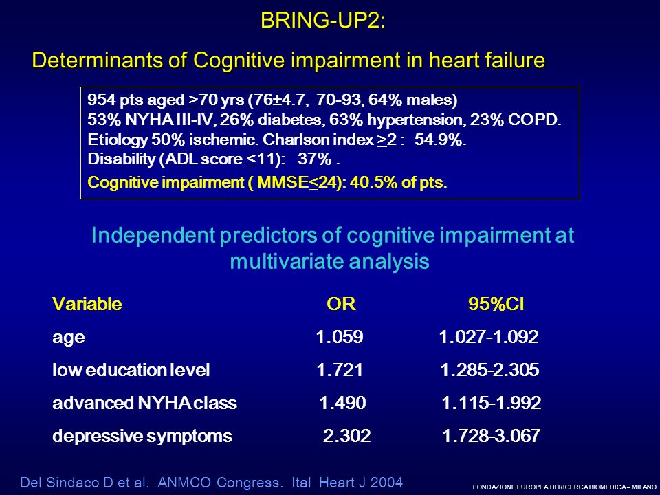 BRING-UP2: Determinants of Cognitive impairment in heart failure