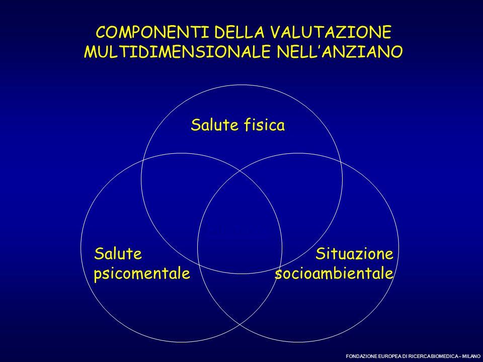 COMPONENTI DELLA VALUTAZIONE MULTIDIMENSIONALE NELL'ANZIANO