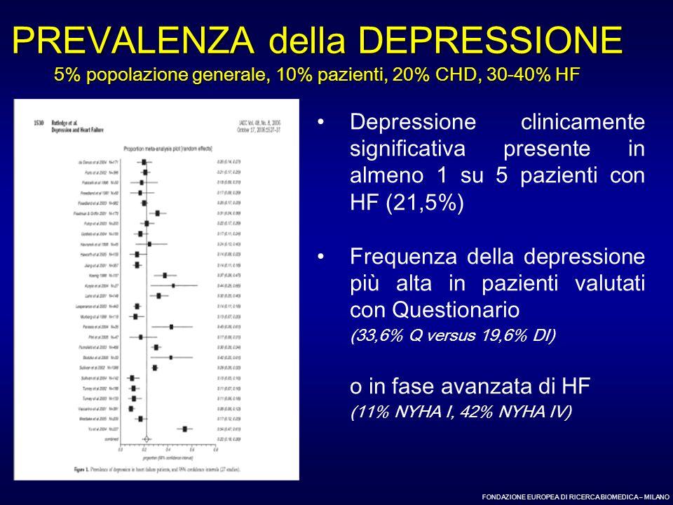 PREVALENZA della DEPRESSIONE 5% popolazione generale, 10% pazienti, 20% CHD, 30-40% HF