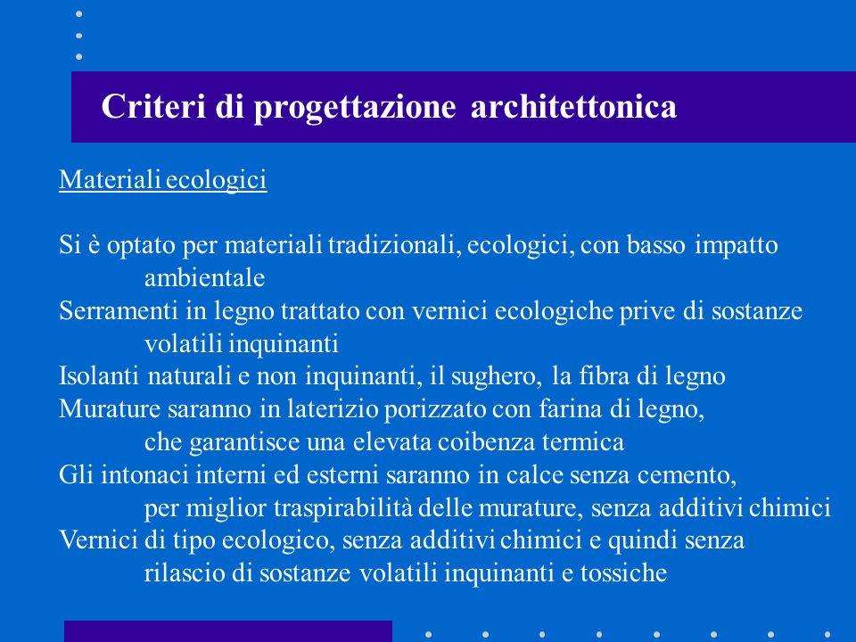 Criteri di progettazione architettonica