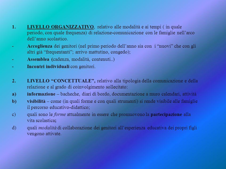 LIVELLO ORGANIZZATIVO, relativo alle modalità e ai tempi ( in quale periodo, con quale frequenza) di relazione-comunicazione con le famiglie nell'arco dell'anno scolastico.