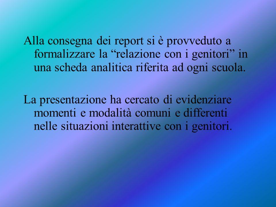 Alla consegna dei report si è provveduto a formalizzare la relazione con i genitori in una scheda analitica riferita ad ogni scuola.