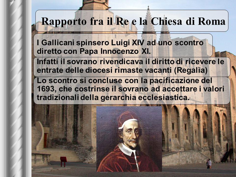 Rapporto fra il Re e la Chiesa di Roma