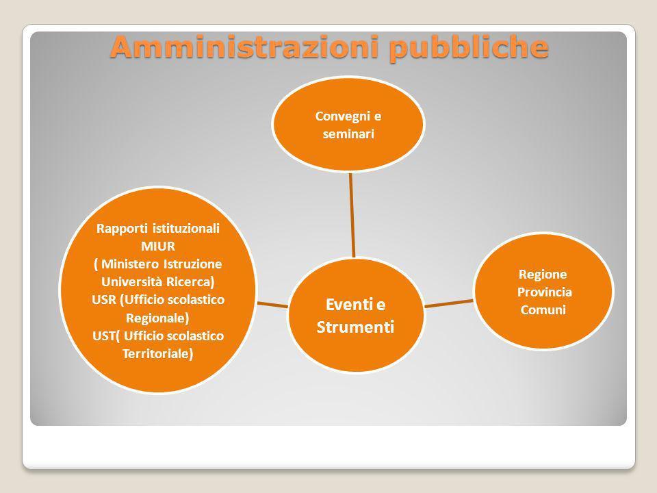 Amministrazioni pubbliche