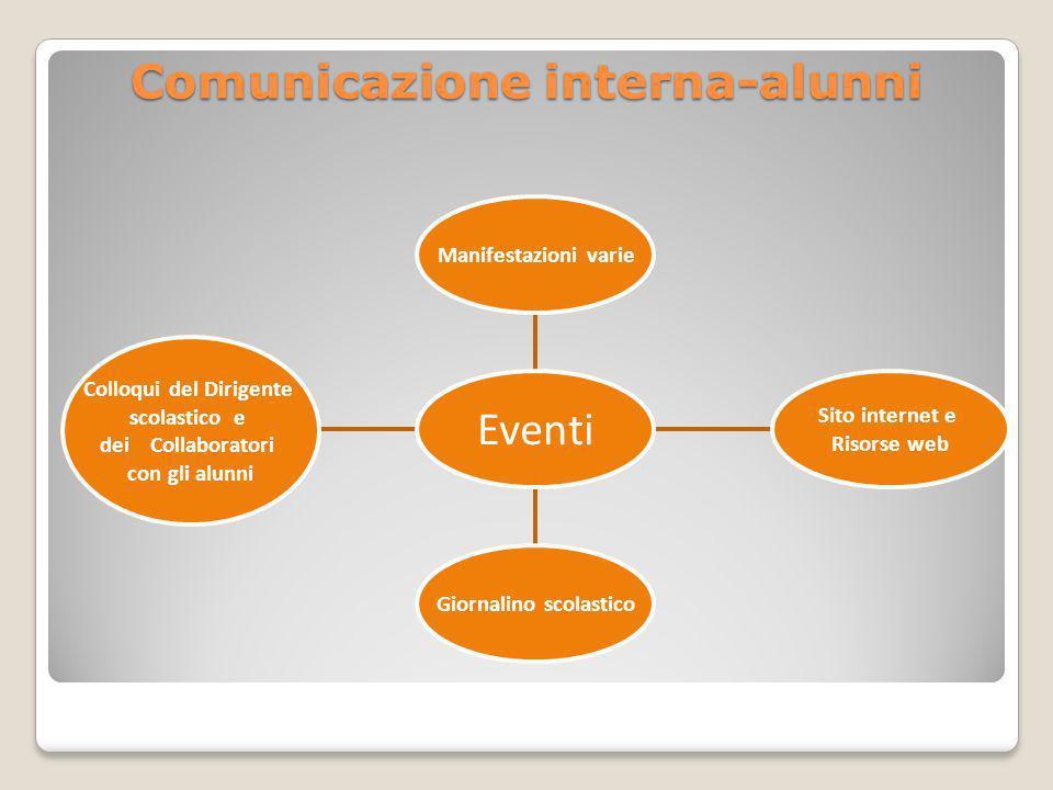 Comunicazione interna-alunni